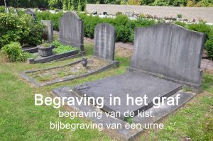 begraving van de kist of urne in een graf